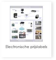 Electronische prijslabels