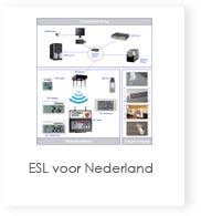 ESL voor Nederland